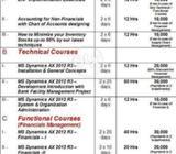 Microsoft Dynamics AX 2012 R3 - Certification Lead Training