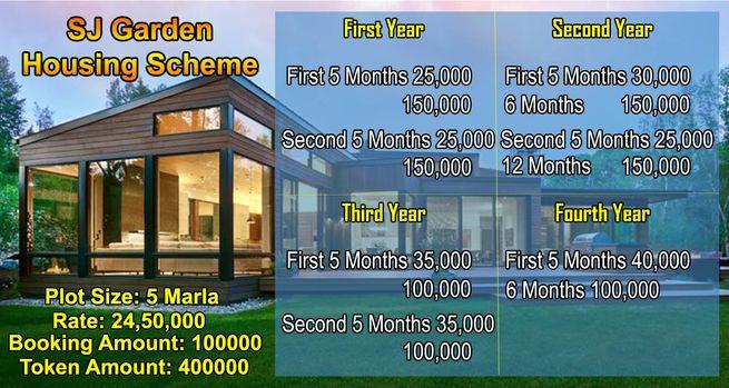 5 Marla Plots for Sale in Sj Garden Housing Scheme.