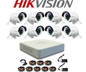 Monitoring Your Place from Anywhere with CCTV